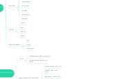 Mind map: Имя существительное