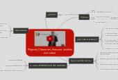 Mind map: Flipped_Classroom_Ihascara (análisis del video)