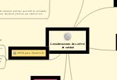 Mind map: Consideraciones de control de calidad