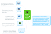 Mind map: Mi entorno personalde AprendizajeYODIS ALARCONMORENO. Habilidades paralas redes sociales ynuevas tecnologíasde la información afavor de laeducación