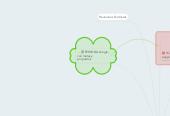 Mind map: FORMACION PERSONALMILDER BURBANO
