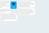 Mind map: LA ELECCIÓN DE ESTUDIAR PSICOLOGIA