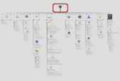 Mind map: Mi PLE (Entorno Personalde Aprendizaje)