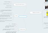 Mind map: MAPA MENTAL DE PROBLEMÁTICA AMBIENTAL EN FACATATIVA