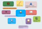 Mind map: 11 HERRAMIENTAS TECNOLÓGICAS