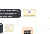 Mind map: Aplicaciones de ejes de transmisión