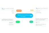 Mind map: Elección de la carrera dePsicología