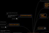 Mind map: Presidentes en Venezuela
