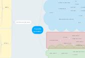 Mind map: Службадоставки