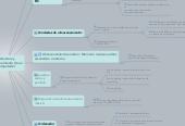 Mind map: Estructura y funcionamiento de un computador