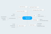 Mind map: Digital Media 2015-2016