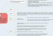 Mind map: CONSTRUYENDO MI ENTORNO PERSONAL