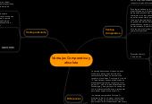Mind map: Ventajas Comparativa yabsoluta