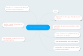 Mind map: VALORES MORALES