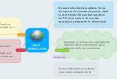 Mind map: UNAD -  CIBERCULTURA