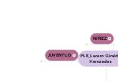 Mind map: PLE_Lucero Giraldo Hernández