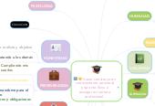 Mind map: Como construyo miconocimiento personaly que me llevo aescoger mi carreraprofesional.
