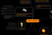 Mind map: ACTIVIDAD CONVERTIDA ENOFICIO SER COMERCIANTE