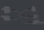 Mind map: Greogafía
