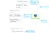 Mind map: Generacion del computador