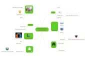 Mind map: CONSTRUCCION DEL CONOCIMIENTO