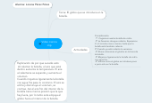 Mind map: Vídeo ciencia clip