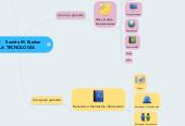 Mind map: MI PLE  Sandra M. Ibañez  LA TECNOLOGÍA