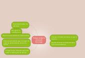 Mind map: Porque escogi lacarrera dePsicologia