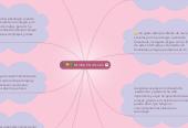Mind map: MI VIDA EN UN CLIC