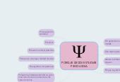 Mind map: PORQUE DECIDI ESTUDIARPSICOLOGIA