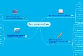 Mind map: Электронные учебники