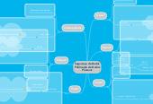 Mind map: Segurança de Dados Publicação de Dados Pessoais