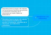 Mind map: Introducción a la
