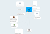 Mind map: PSICOLOGIA