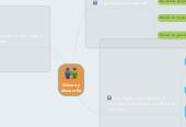 Mind map: Proyecto comunitario