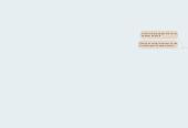 Mind map: RRPP y el Derecho a laComunicación