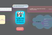 Mind map: Las Relaciones Publicas y el Derecho a la Comunicación