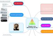 Mind map: Maslow'sche Bedürfnispyramide