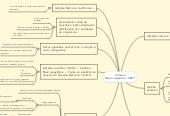 Mind map: Sistema Neurovegetativo (SNV)