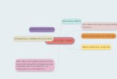 Mind map: PSICOLOGÍA UNAD