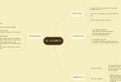 Mind map: EL AHORRO