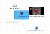 Mind map: LA PSICOLOGIA MI ELECCION