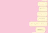 Mind map: La Importancia delJuego en la Niñez