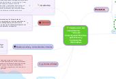Mind map: Construcción del conocimiento     *Area de Conocimiento*Técnicas, aplicaciones y herramientas informáticas