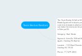 Mind map: Team Becker Realtors