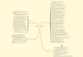 Mind map: Sustaining Student