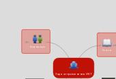 Mind map: Задачи применения ИКТ