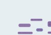 Mind map: psicologa