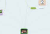 Mind map: Inclucion Social.