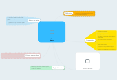 Mind map: Enlace iónico